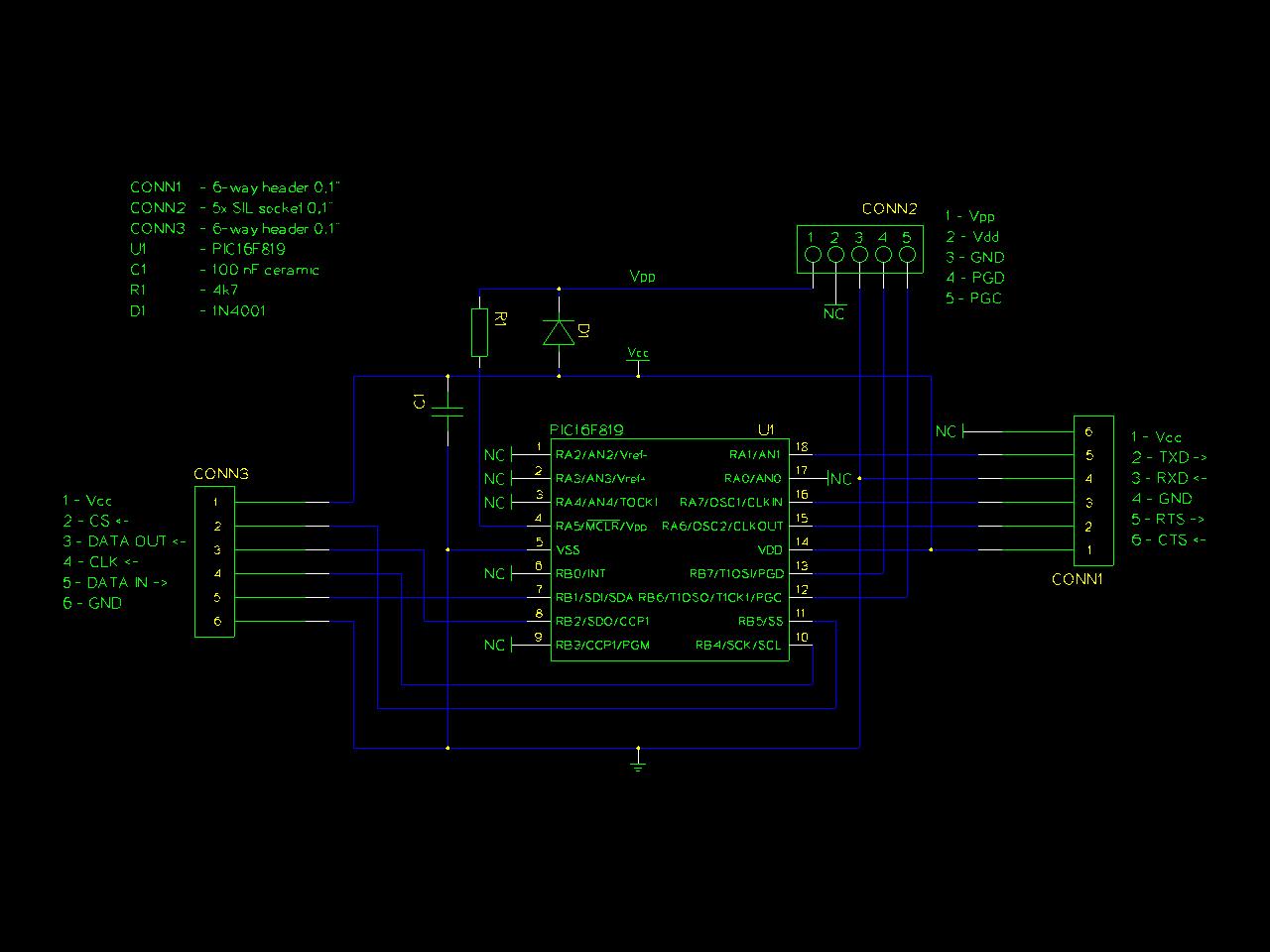 RS232  SPI Interface